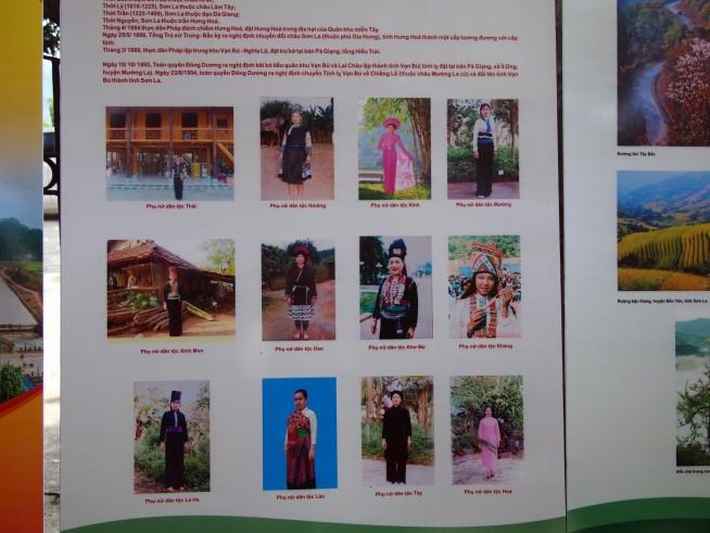 ソンラ省の少数民族