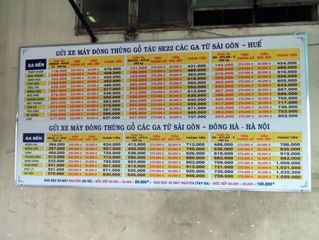 バイクの運賃表(撮影日:2014年5月)