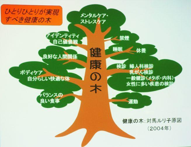 普段の生活から健康の木を育てよう