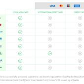 旧Grab Pay残高をバウチャーに変更する方法【GrabPayは新サービスGrabPay By Mocaに移行し、クレジットカードが使用できなくなりました】