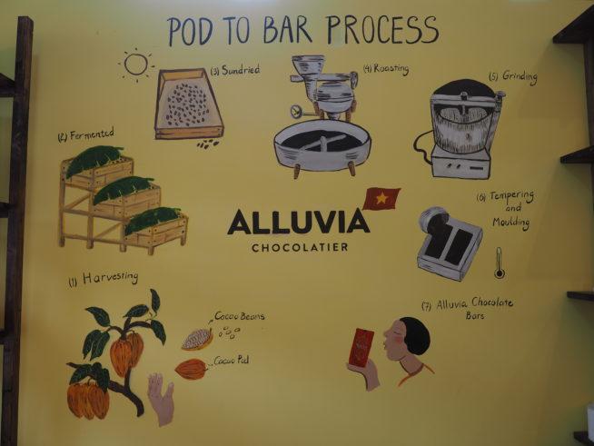 アルヴィアチョコレートはカカオの生産からチョコレート製造まですべて行っています。